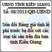 Quyết định 08/2013/QĐ-UBND của UBND TP Hà Nội - Điều chỉnh Quyết định 05/2012/QĐ-UBND về Bảng giá làm căn cứ tính lệ phí trước bạ đối với nhà và thuế thu nhập cá nhân đối với việc chuyển nhượng nhà trên địa bàn thành phố Hà Nội