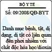 Quyết định số 09/2008/QĐ-BYT - Ban hành danh mục bệnh, tật, dị dạng, dị tật có liên quan đến phơi nhiễm với chất độc hóa học/dioxin