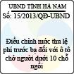 Quyết định 15/2013/QĐ-UBND TP Hà Nội - Quy định quản lý, vận hành, khai thác, sử dụng hệ thống đường đô thị trên địa bàn thành phố Hà Nội